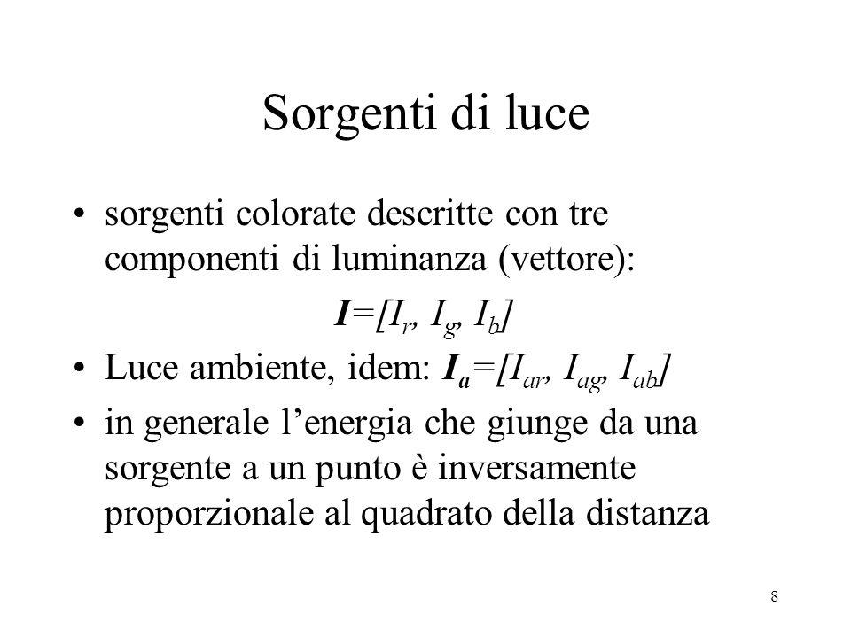 Sorgenti di luce sorgenti colorate descritte con tre componenti di luminanza (vettore): I=[Ir, Ig, Ib]